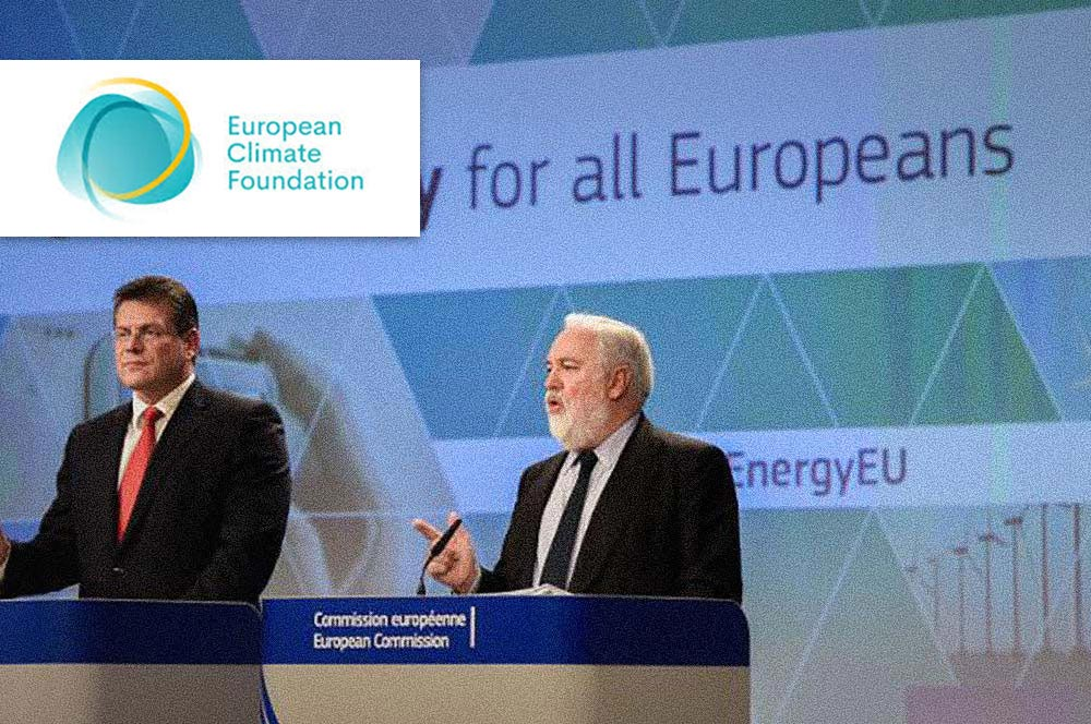 Shaping the EU's post-2020 Internal Market for Electricity